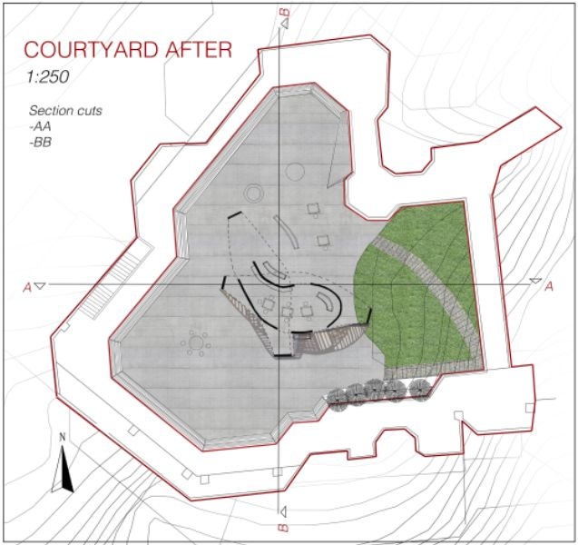 after site plan showing building