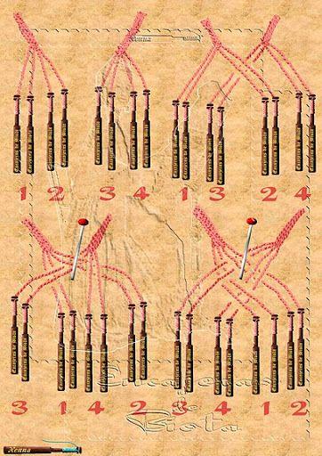 croisement de 2 cordes de 4 fuseaux Web Pics and Patterns - Blanca Torres - Picasa Albums Web