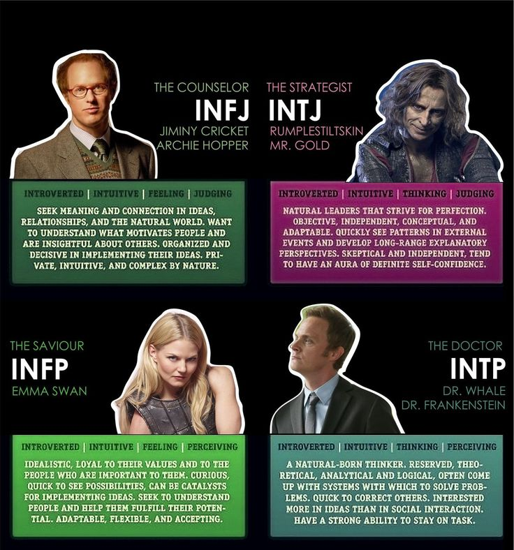 OUAT: Which character are you? - I got Emma. And maybe the Cricket. I self identify more as INFP though, so Emma. I should really watch that show more often...