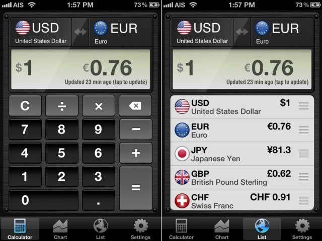 Forex exchange rate calculator