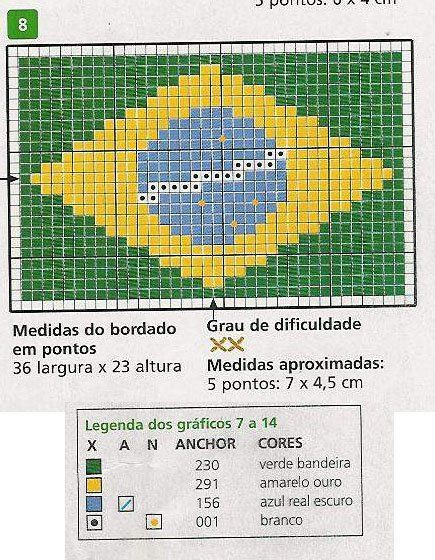 Artesanatos e bordados: GRÁFICOS DE BANDEIRAS E TIMES DE FUTEBOL