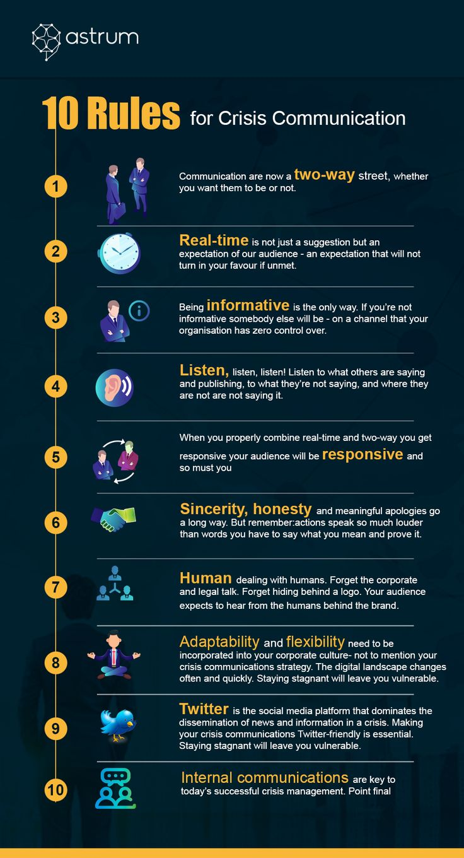 Crisis Management 10 Rules for Crisis Communication