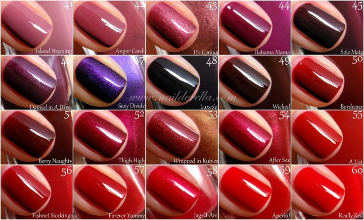 Essie Color guide #1-100! - part 3