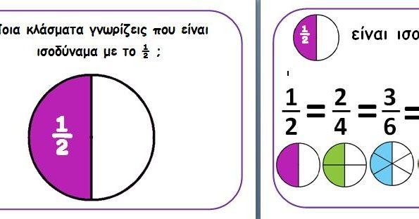 Καρτέλες για την πινακίδα για την ισοδυναμία κλασμάτων. Οι καρτέλες αυτές είναι για την πινακίδα των μαθηματικών. Πατήστε πάνω στην κάθε εικ...