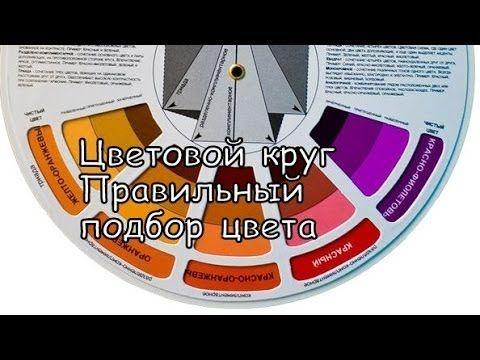 028. Цветовой круг CMYK, создание цветового круга-палитры CMYK - CorelDRAW 12. Виздизайн - YouTube