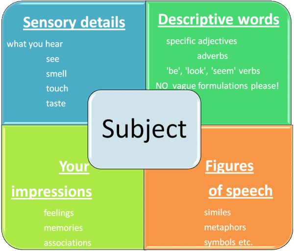 good subjects for a descriptive essay 20 unique topics for a descriptive essay a descriptive essay should provide detailed information about a subject or idea these essays are impressive they are.