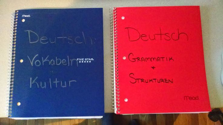 The German Sektor: Interactive Notebooks (How to use, set up, and grade)