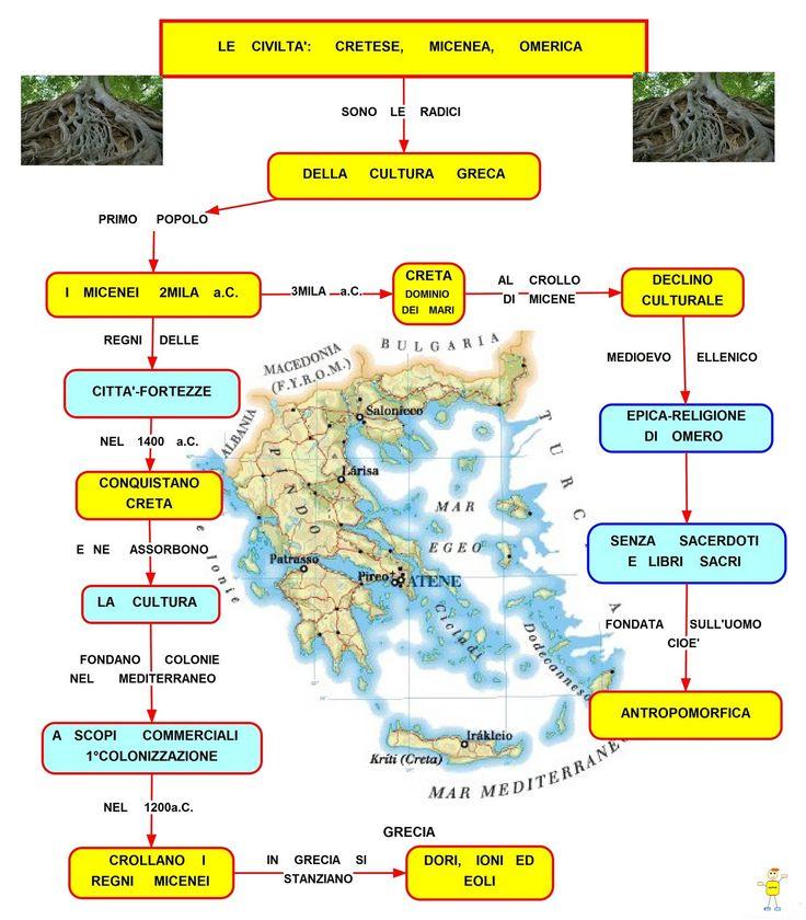 cretesi-micenei.jpg 1.401×1.600 pixel