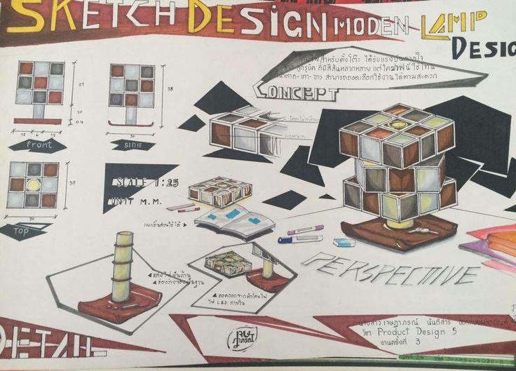 SKD ออกเเบบผลิตภัณฑ์ #เทคโนโลยีราชมงคลล้านนา #ภาคพายัพ เชียงใหม่