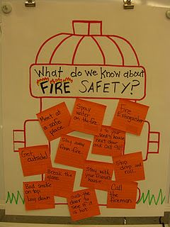 First Grade Garden: Fire Safety schema chart with the kids' ideas on orange sticky notes. (Excellent resources at this site.)