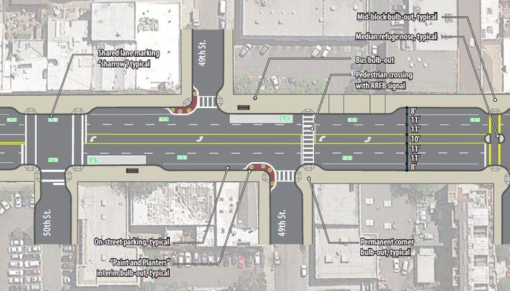 Bike Lanes | Streetsblog San Francisco