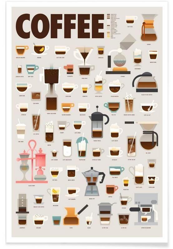 постер кофейная инфографика них ответил вопрос