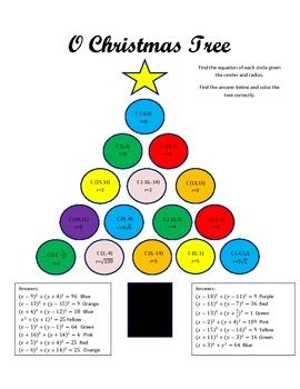 Given the center and radius of a circle, students will write the equation of the circle, locate the answer in an answer bank and color the Christmas tree correctly.