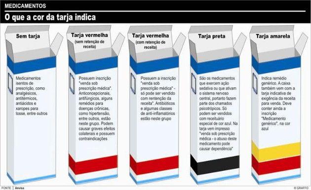 Apostila farmacologia enfermagem 2015 - farmacologia geral para enfermagem