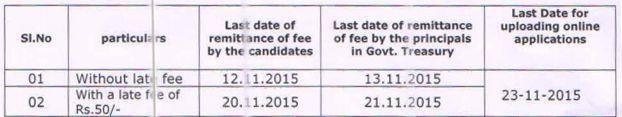 AP D.Ed First Year Exam Fee Last Date-Ded 2014-2015 Batch