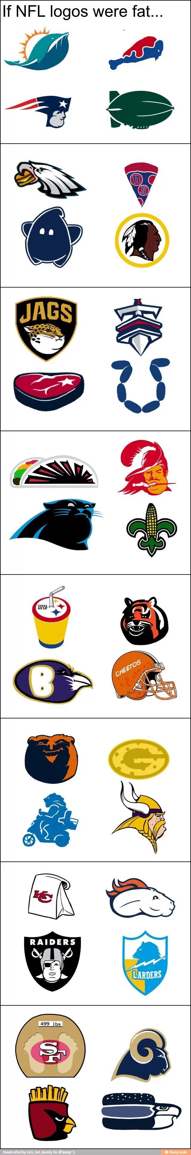 Fat football logos