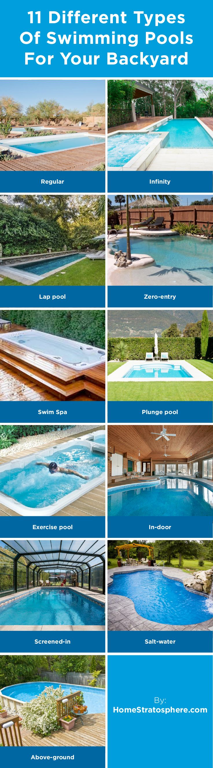 284 best front backyard ideas images on pinterest for Types of swimming pools