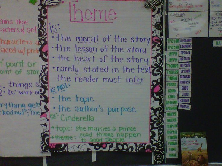 Anchor Chart Themes 4th Grade Theme Last Week In Reading