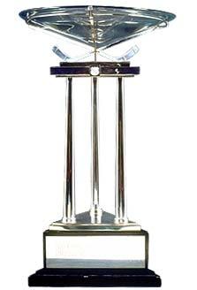 Canucks win the President's Trophy again!!!!!!!!!!!