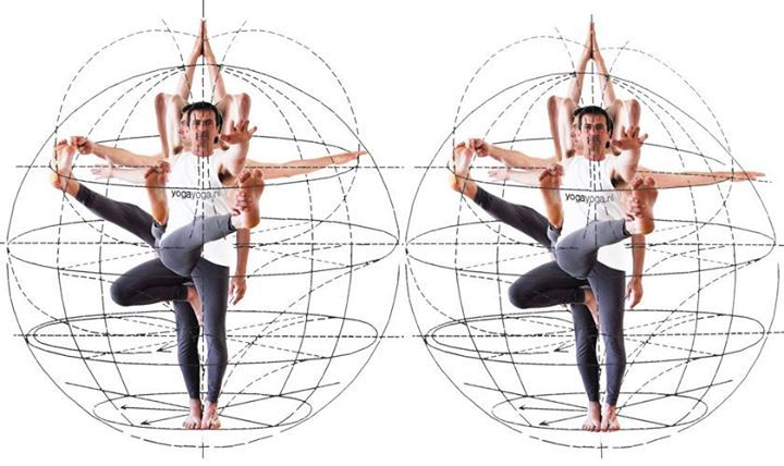 Our Kinesphere is not Homogenous, without the understanding of what this means to our embodiment, its a very one-sided relationship - to read this full post, please click: www.facebook.com/leo.peppas/photos/a.667912716557962.1073741831.504756839540218/864922986856933/?l=e1803cbca3