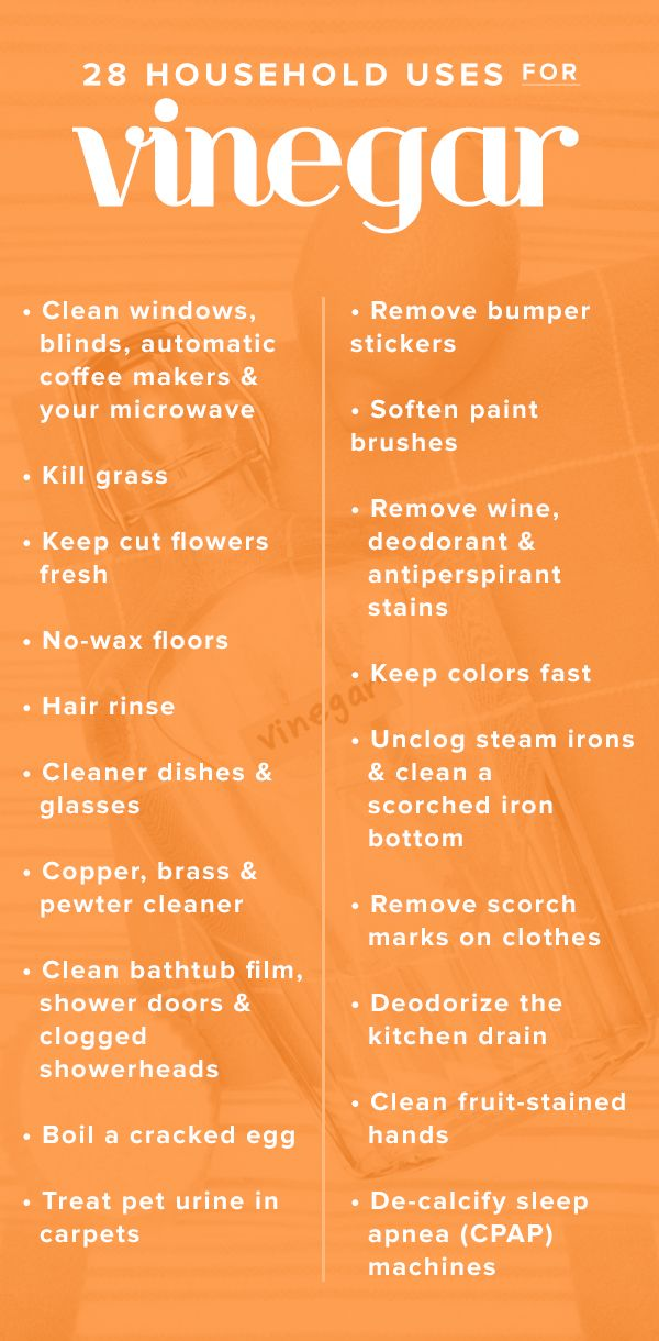 Vinegar is an environmentally-friendly cleaner that's unbelievably inexpensive. Here are 28 ways to use vinegar around the house.