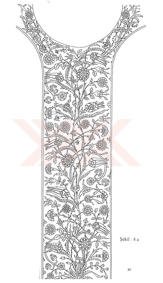 Turkish Motifs and patterns