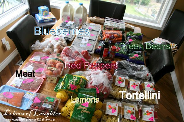 GREAT ideas on how to save money on groceries W/O using coupons!