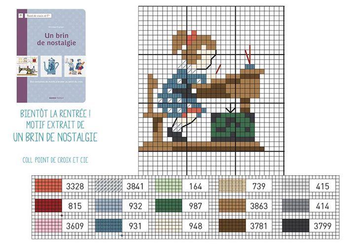 Plus de 1000 id es propos de point de croix grilles - Veronique enginger grilles gratuites ...
