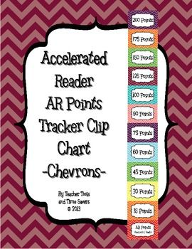 Accelerated Reader (AR) Points Goal Tracker Clip Chart - C