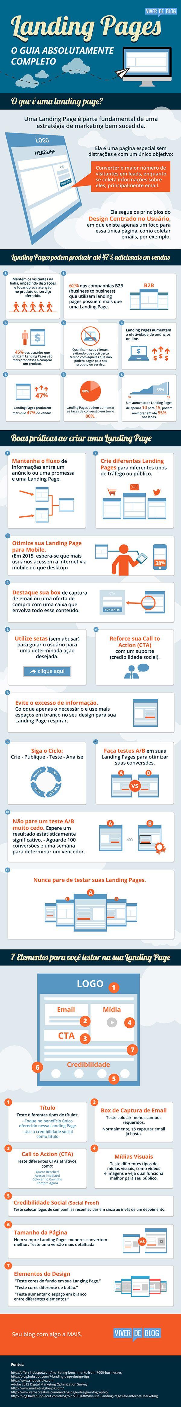 Quer saber absolutamente tudo sobre Landing Pages? Veja esse rico Infográfico para saber como montar e otimizar uma Landing Page.