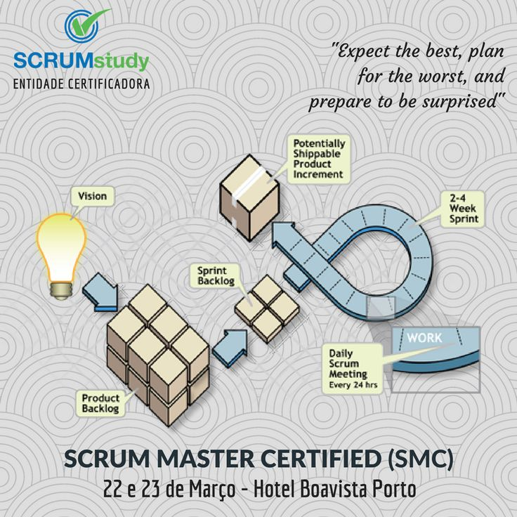 how to become a certified agile scrum master