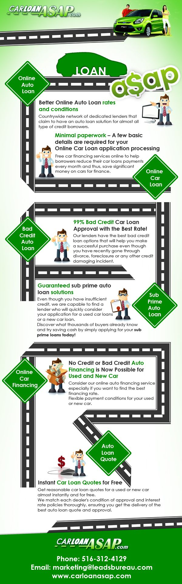 Carloanasap provides online auto loan services regardless of any credit situation it also provides all