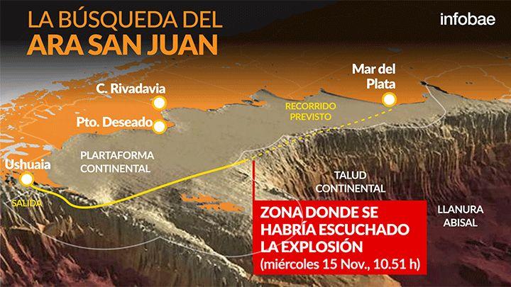 Búsqueda del ARA San Juan: cuál es el lugar donde se registró la explosión - Infobae