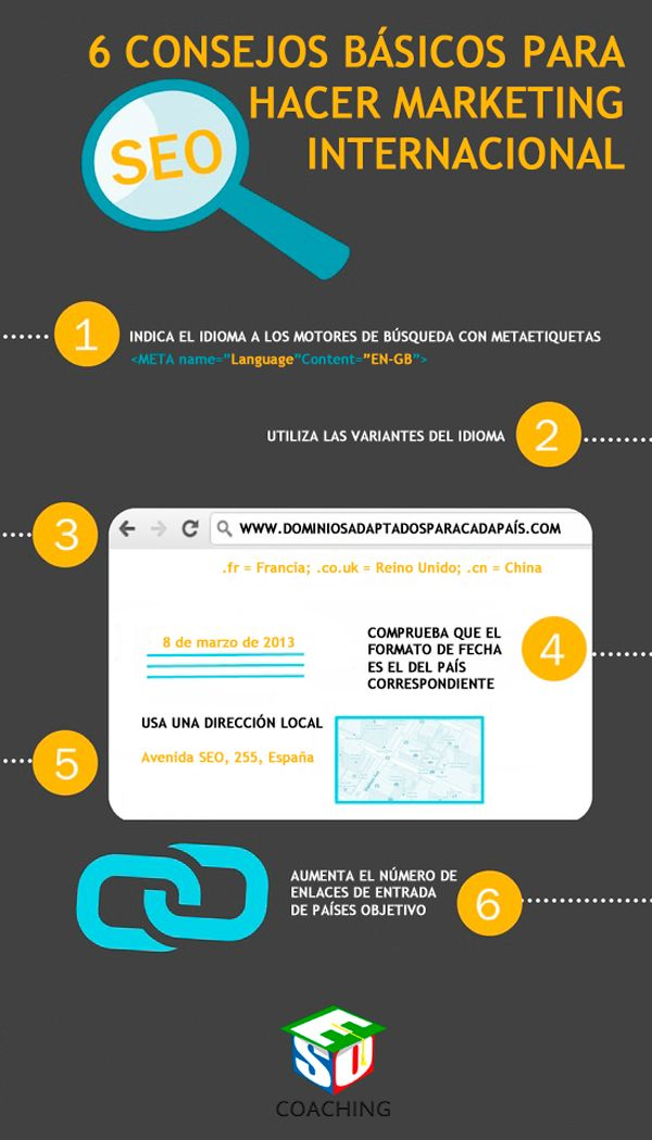 6 consejos para hacer marketing internacional #infografia #infographic #marketing