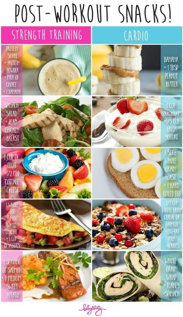 Post-workout snacks - Blogilates