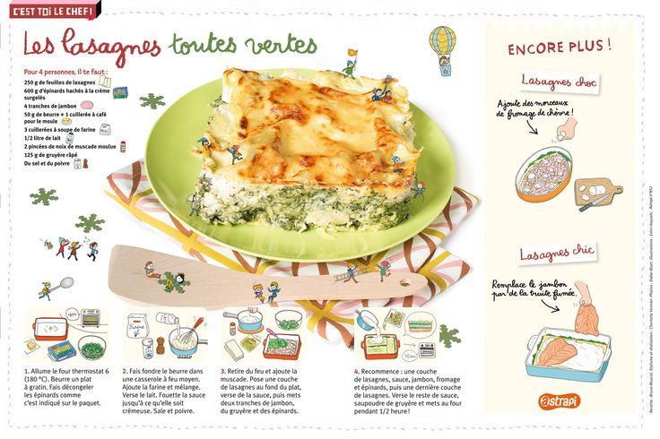 La recette des lasagnes verte : une recette facile pour les enfants. (extrait du magazine Astrapi pour les enfatns de 7 à 11 ans de n° 852, janvier 2016)