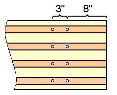 Pinewood derby track specs