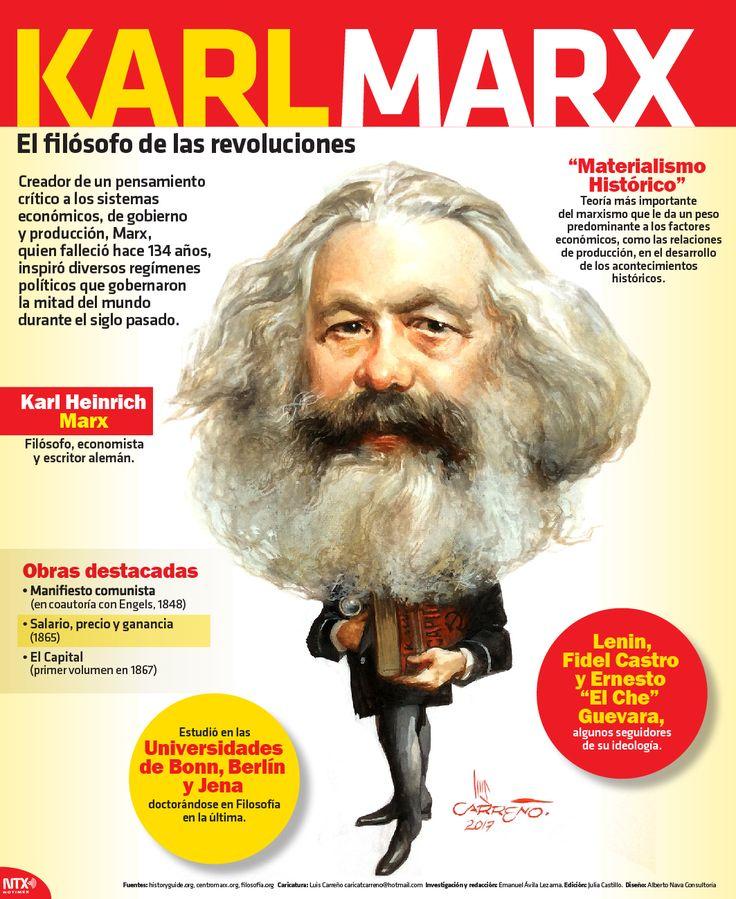 #UnDíaComoHoy, 14 de marzo de 1883, falleció el filósofo, intelectual y militante comunista, Karl Marx. #InfografíaNotimex