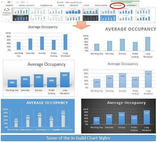 Default chart styles(column chart) in Excel 2013