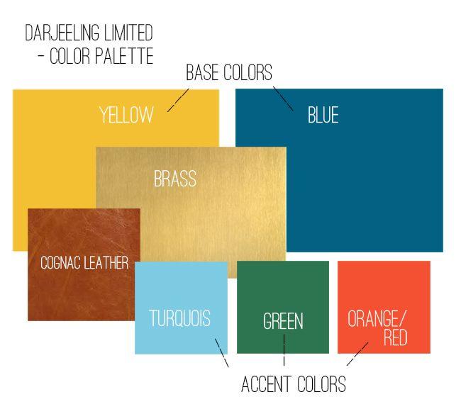 Get the look - The Darjeeling Limited // Wes Anderson inspired interior picks via noglitternoglory.com