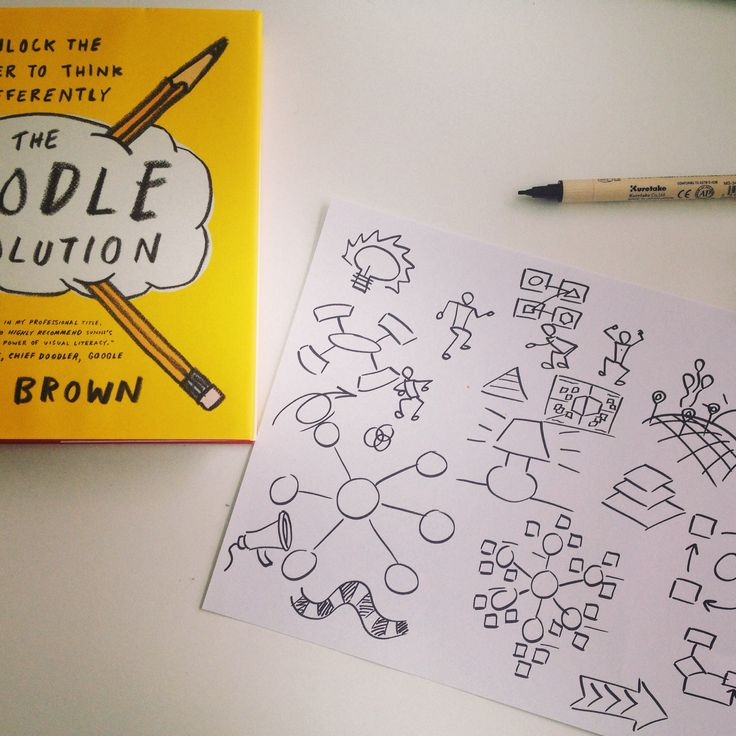 So much fun! Practicing my doodle skills with #thedoodlerevolution @sunnibrown
