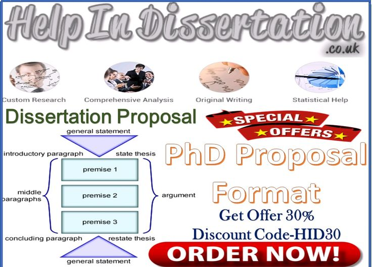 #Help_in_Dissertation is a remarkable name in the field of #research based writing #PhD_proposal_format and can support the students in their PhD #proposal_presentation in the  #best_possible_method.   Click here https://www.helpindissertation.co.uk/dissertation-help-online  For Android Application users https://play.google.com/store/apps/details?id=gkg.pro.hid.clients