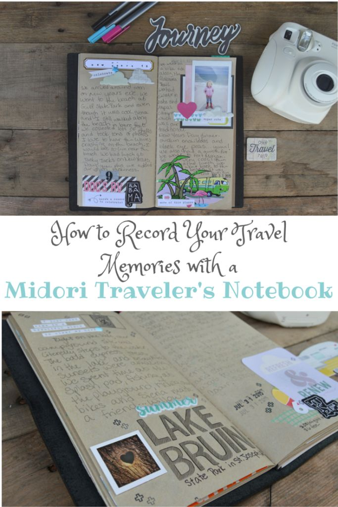 How to Record Your Travel Memories with a Midori Traveler's Notebook - My Big Fat Happy Life