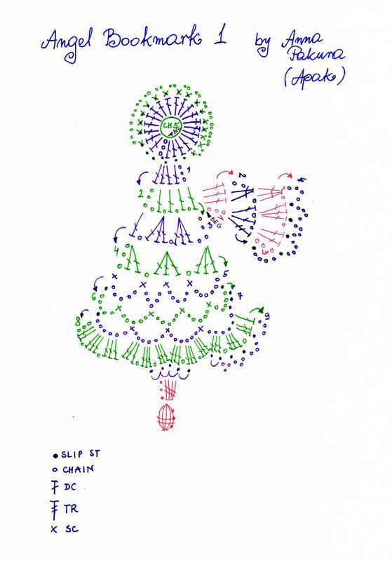 angel crochet diagram - Szukaj w Google