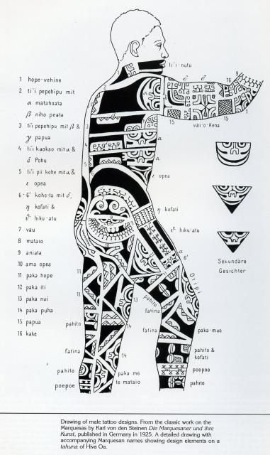 Marquesan Tattoo Design - Tiki Central