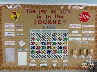 The Groovy Teach: Classroom Setup  Classroom Road Trip Theme, First Grade, Calendar