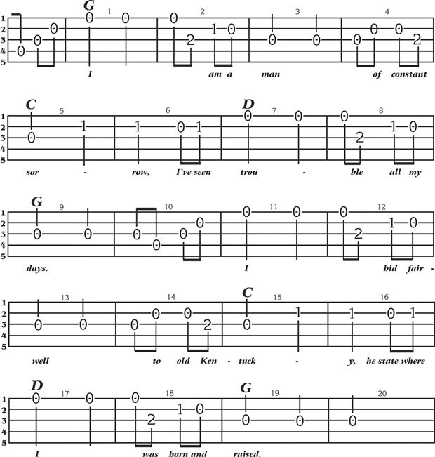 1000+ images about Banjo Tablature on Pinterest | Banjos, Songs ...