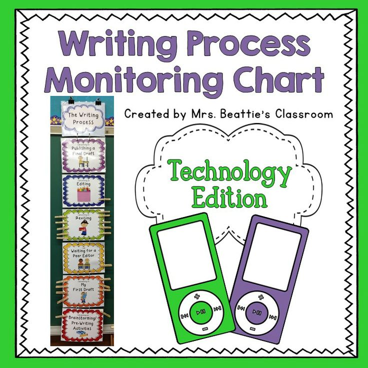 Writing Process Clip Chart – Technology Theme (with Bonus iTheme)