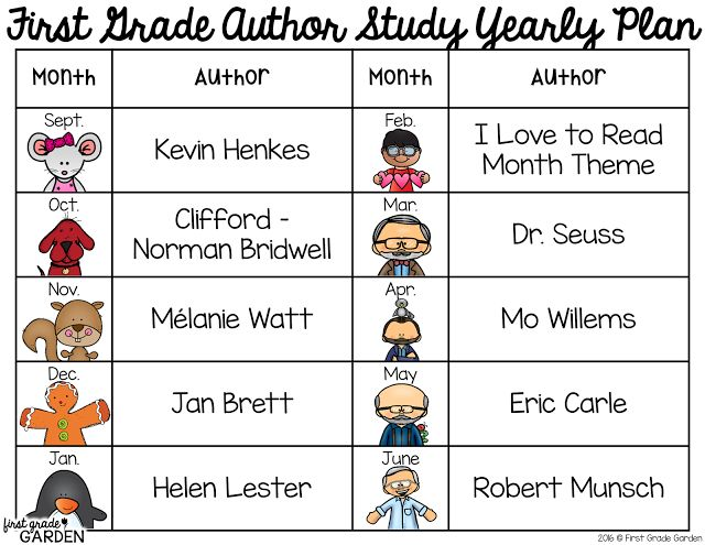 Author of the Month Yearly Plan {First Grade Garden}