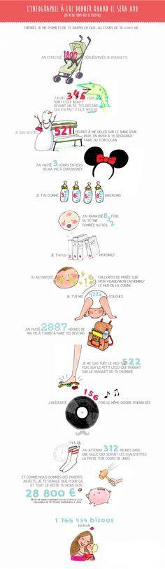 L'infographie à lui donner quand il sera ado